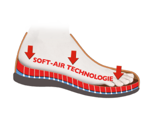 Soft_Air_Technologie_Mephisto